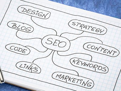 SEO Services in Murfreesboro, TN